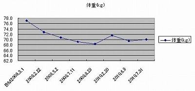 グラフ-1.jpg
