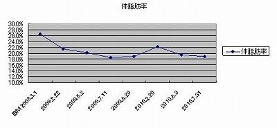グラフ-3.jpg